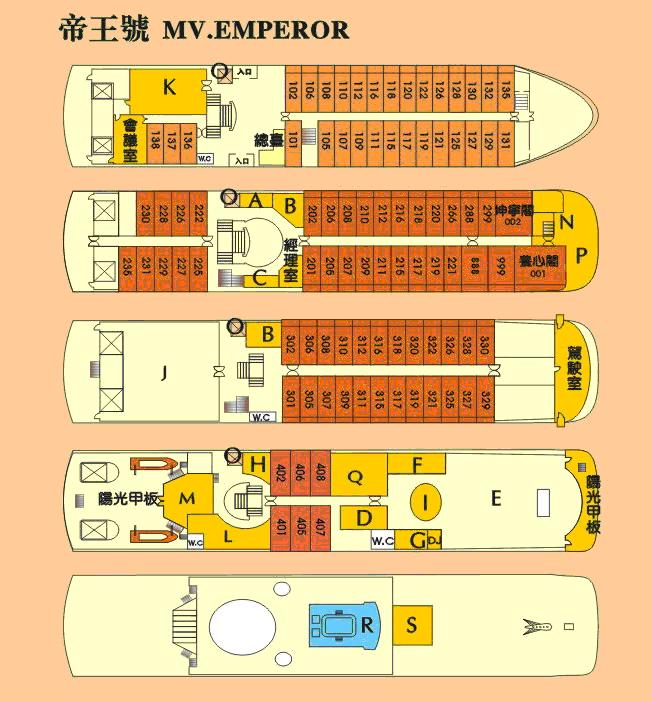 游船结构示意图