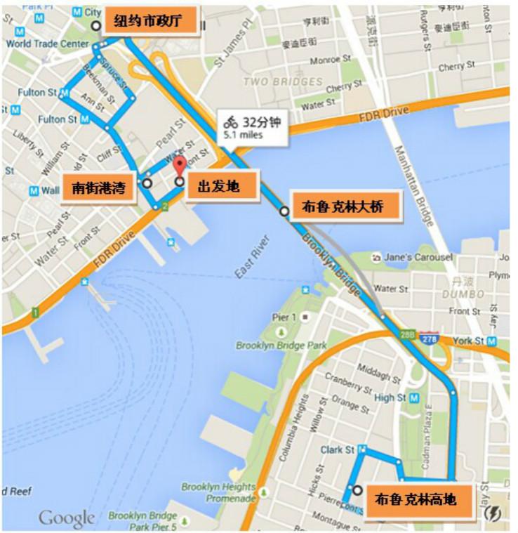 纽约布鲁克林自行车骑行之旅>(英文导游)